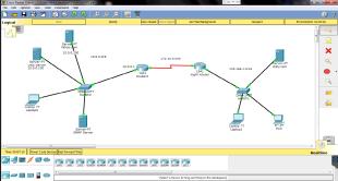 netflow-lab
