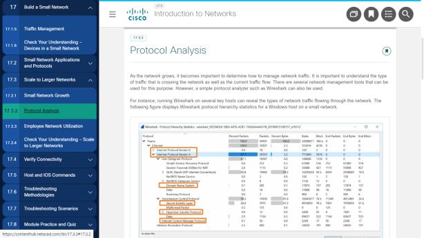 Protocol Analysis Using Wireshark CCNA Version 7